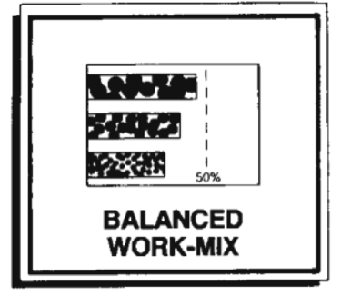 balanced work mix